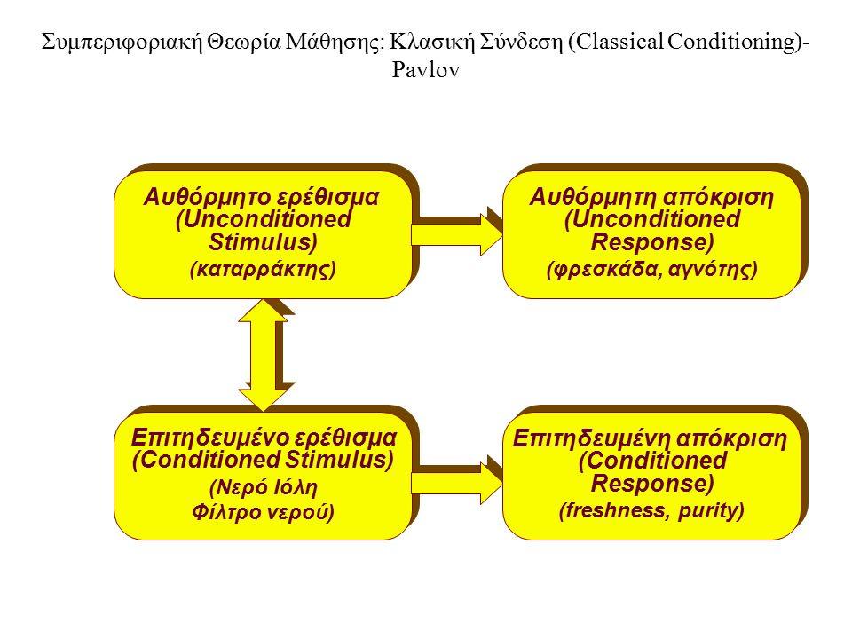 20 Συμπεριφοριακή Θεωρία Μάθησης: Κλασική Σύνδεση (Classical Conditioning)- Pavlov Επιτηδευμένο ερέθισμα (Conditioned Stimulus) (Νερό Ιόλη Φίλτρο νερού) Επιτηδευμένο ερέθισμα (Conditioned Stimulus) (Νερό Ιόλη Φίλτρο νερού) Αυθόρμητο ερέθισμα (Unconditioned Stimulus) (καταρράκτης) Αυθόρμητο ερέθισμα (Unconditioned Stimulus) (καταρράκτης) Αυθόρμητη απόκριση (Unconditioned Response) (φρεσκάδα, αγνότης) Αυθόρμητη απόκριση (Unconditioned Response) (φρεσκάδα, αγνότης) Επιτηδευμένη απόκριση (Conditioned Response) (freshness, purity) Επιτηδευμένη απόκριση (Conditioned Response) (freshness, purity)