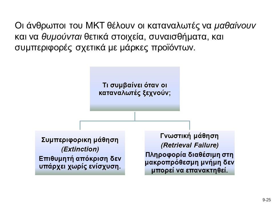 Οι άνθρωποι του ΜΚΤ θέλουν οι καταναλωτές να μαθαίνουν και να θυμούνται θετικά στοιχεία, συναισθήματα, και συμπεριφορές σχετικά με μάρκες προϊόντων.