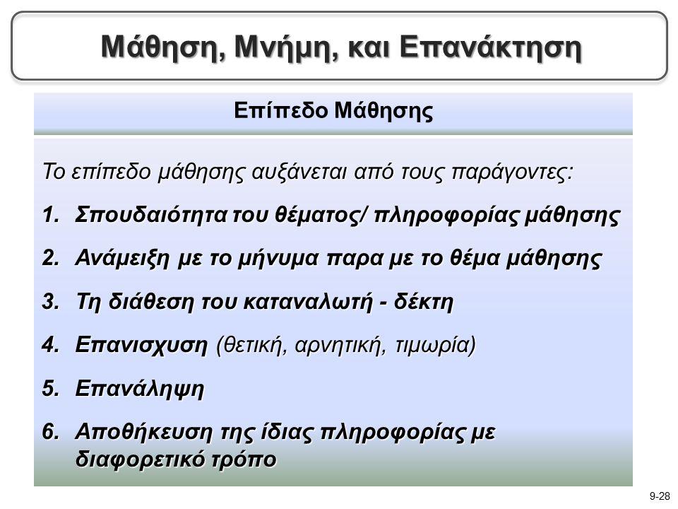 Το επίπεδο μάθησης αυξάνεται από τους παράγοντες: 1.Σπουδαιότητα του θέματος/ πληροφορίας μάθησης 2.Ανάμειξη με το μήνυμα παρα με το θέμα μάθησης 3.Τη διάθεση του καταναλωτή - δέκτη 4.Επανισχυση (θετική, αρνητική, τιμωρία) 5.Επανάληψη 6.Αποθήκευση της ίδιας πληροφορίας με διαφορετικό τρόπο Επίπεδο Μάθησης 9-28 Μάθηση, Μνήμη, και Επανάκτηση