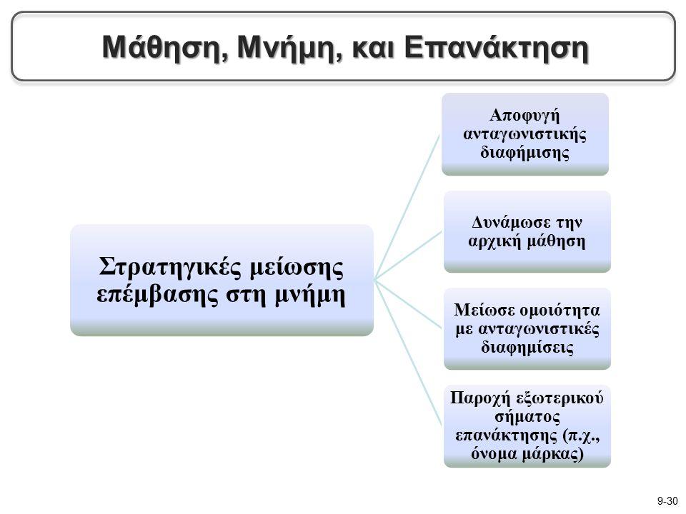 9-30 Στρατηγικές μείωσης επέμβασης στη μνήμη Αποφυγή ανταγωνιστικής διαφήμισης Δυνάμωσε την αρχική μάθηση Μείωσε ομοιότητα με ανταγωνιστικές διαφημίσεις Παροχή εξωτερικού σήματος επανάκτησης (π.χ., όνομα μάρκας) Μάθηση, Μνήμη, και Επανάκτηση