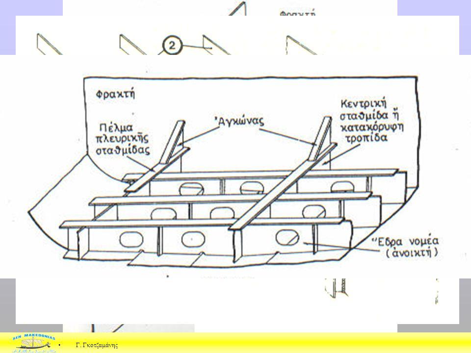 ΣΤΟΙΧΕΙΑ ΔΙΑΜΗΚΟΥΣ ΑΝΤΟΧΗΣ ΝΟΜΕΙΣ (Διαμήκεις) ΣΤΑΘΜΙΔΕΣ ΔΙΑΔΟΚΙΔΕΣ Χαλύβδινοι δοκοί σχήματος Τ ή Γ στα πλευρά του πλοίου πάνω στους οποίους επικολλούν