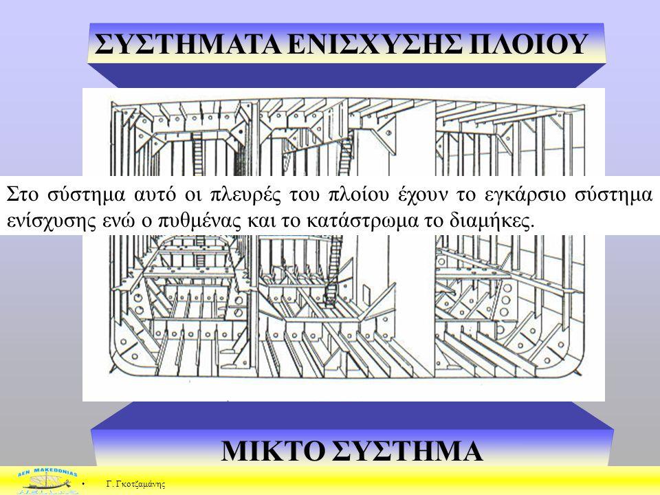 ΣΥΣΤΗΜΑΤΑ ΕΝΙΣΧΥΣΗΣ ΠΛΟΙΟΥ ΔΙΑΜΗΚΕΣ ΣΥΣΤΗΜΑ Στο σύστημα αυτό οι εγκάρσιοι νομείς, οι έδρες και τα ζυγά τοποθετούνται σε μεγάλες μεταξύ τους αποστάσεις