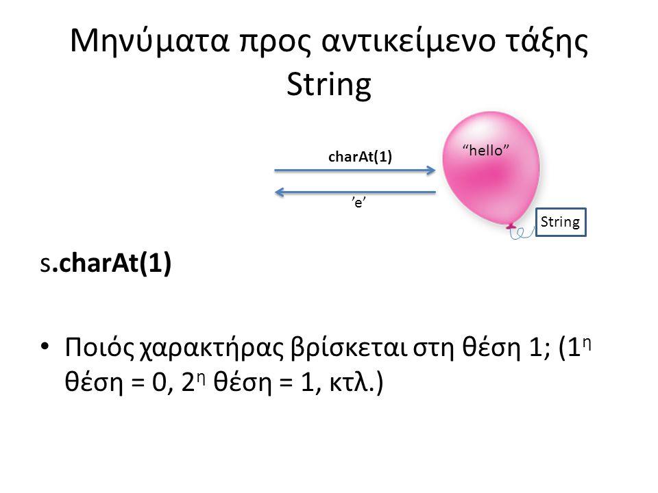 Μηνύματα προς αντικείμενο τάξης String s.charAt(1) Ποιός χαρακτήρας βρίσκεται στη θέση 1; (1 η θέση = 0, 2 η θέση = 1, κτλ.) hello String charAt(1) 'e'