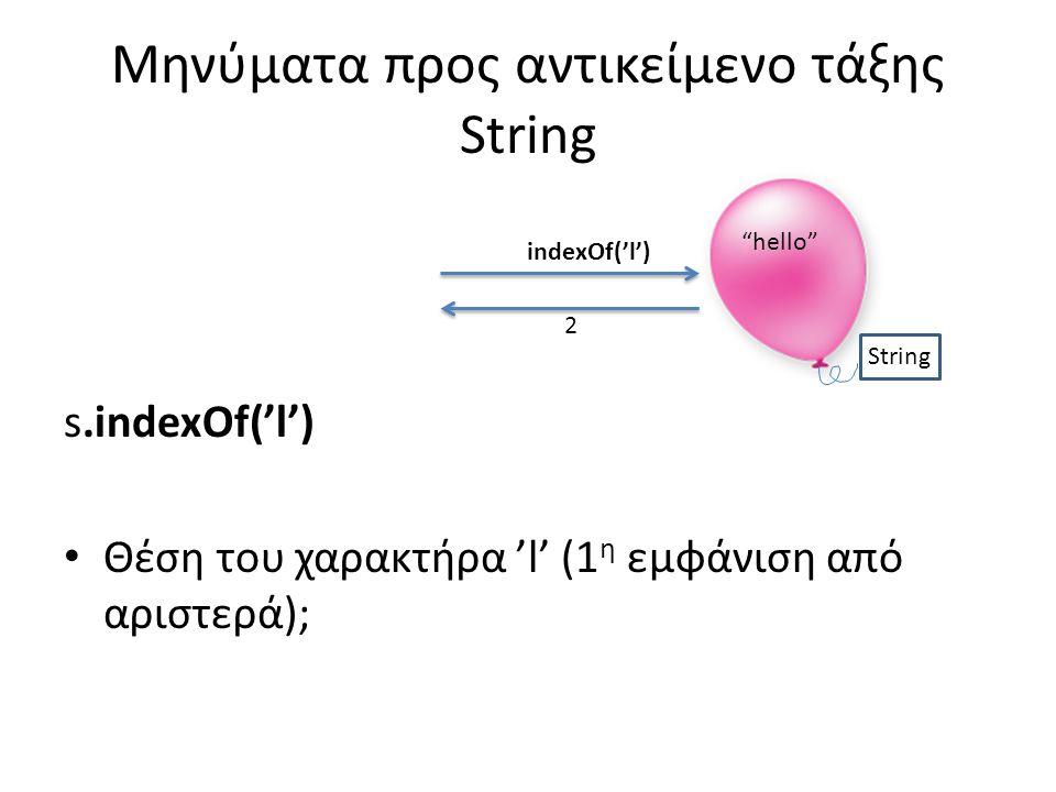 Μηνύματα προς αντικείμενο τάξης String s.indexOf('l') Θέση του χαρακτήρα 'l' (1 η εμφάνιση από αριστερά); hello String indexOf('l') 2