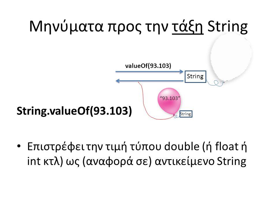 Μηνύματα προς την τάξη String String.valueOf(93.103) Επιστρέφει την τιμή τύπου double (ή float ή int κτλ) ως (αναφορά σε) αντικείμενο String valueOf(93.103) String 93.103 String