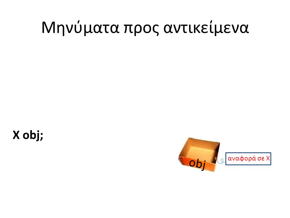 Η τάξη FilledRect /** * This class is a GObject subclass that is almost identical * to GRect except that it starts out filled instead of outlined.