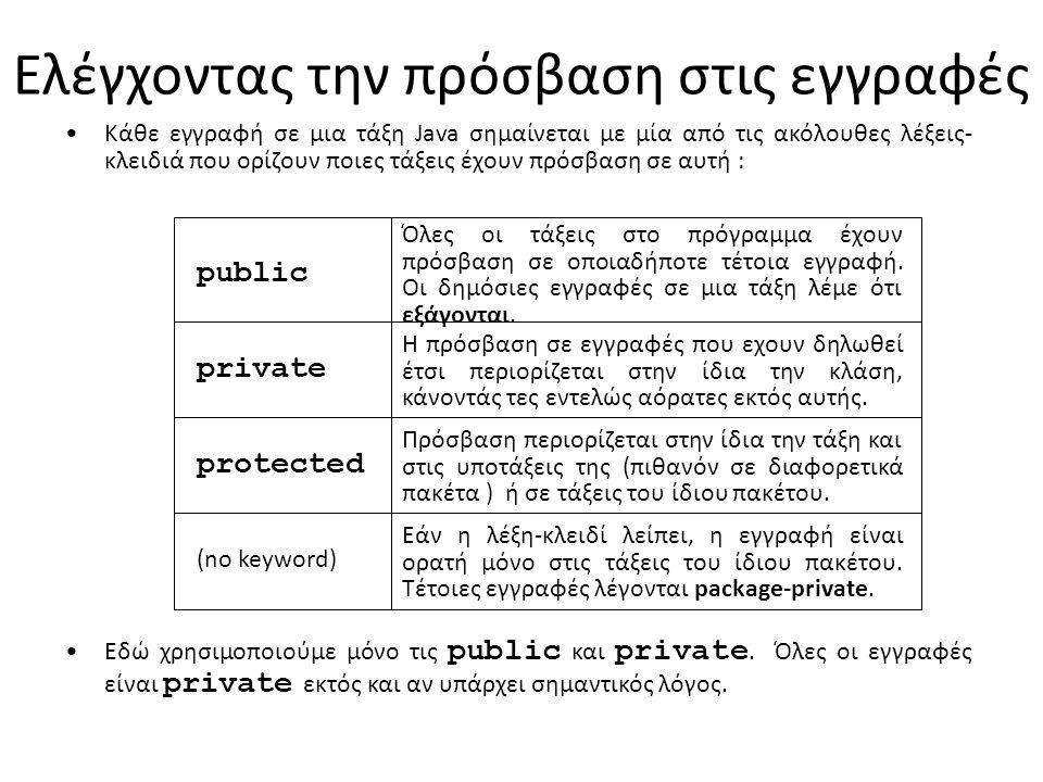 Ελέγχοντας την πρόσβαση στις εγγραφές Κάθε εγγραφή σε μια τάξη Java σημαίνεται με μία από τις ακόλουθες λέξεις- κλειδιά που ορίζουν ποιες τάξεις έχουν πρόσβαση σε αυτή : private protected (no keyword) public Όλες οι τάξεις στο πρόγραμμα έχουν πρόσβαση σε οποιαδήποτε τέτοια εγγραφή.