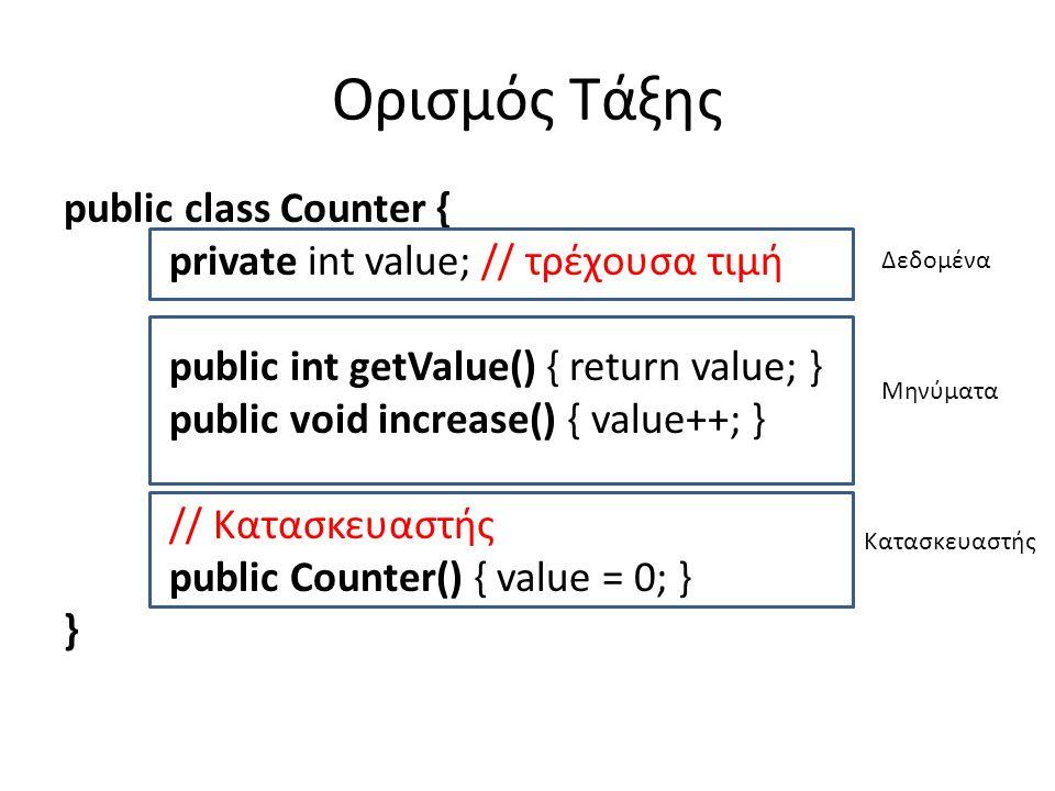 Ορισμός Τάξης public class Counter { private int value; // τρέχουσα τιμή public int getValue() { return value; } public void increase() { value++; } // Κατασκευαστής public Counter() { value = 0; } } Δεδομένα Μηνύματα Κατασκευαστής