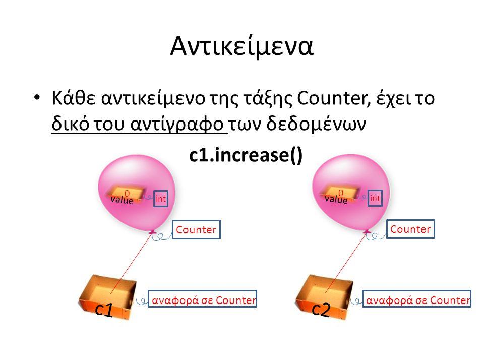 Αντικείμενα Κάθε αντικείμενο της τάξης Counter, έχει το δικό του αντίγραφο των δεδομένων c1.increase() c2 αναφορά σε Counter Counter c1 αναφορά σε Counter value int 0 Counter value int 0