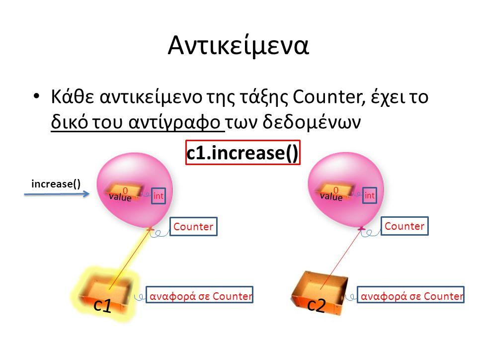 Αντικείμενα Κάθε αντικείμενο της τάξης Counter, έχει το δικό του αντίγραφο των δεδομένων c1.increase() c2 αναφορά σε Counter Counter c1 αναφορά σε Counter value int 0 Counter value int 0 increase()