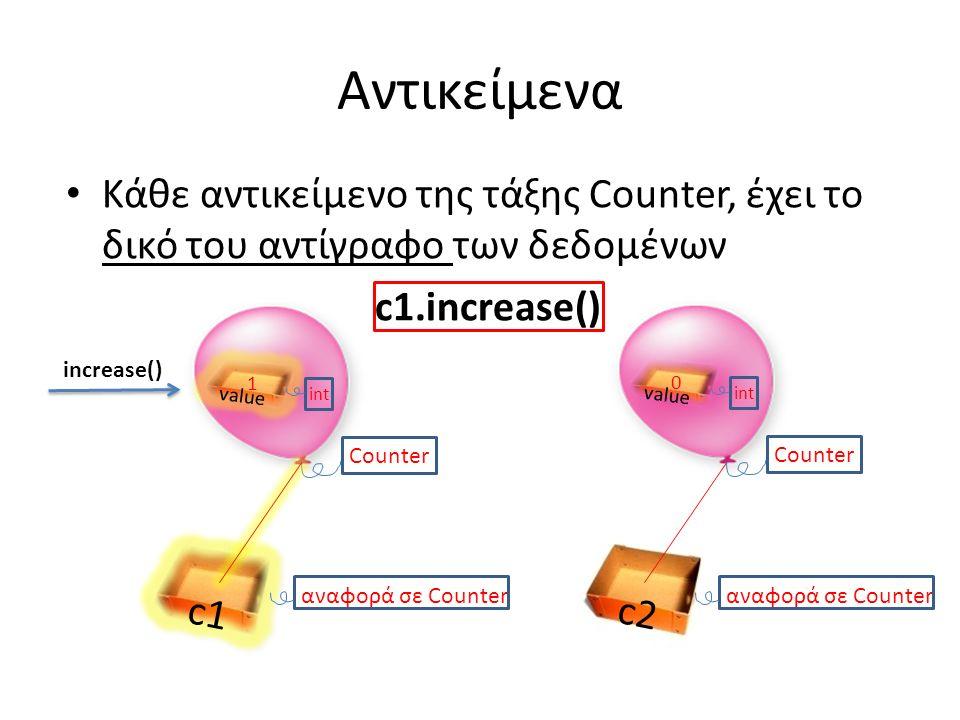 Αντικείμενα Κάθε αντικείμενο της τάξης Counter, έχει το δικό του αντίγραφο των δεδομένων c1.increase() c2 αναφορά σε Counter Counter c1 αναφορά σε Counter int 1 Counter value int 0 increase()