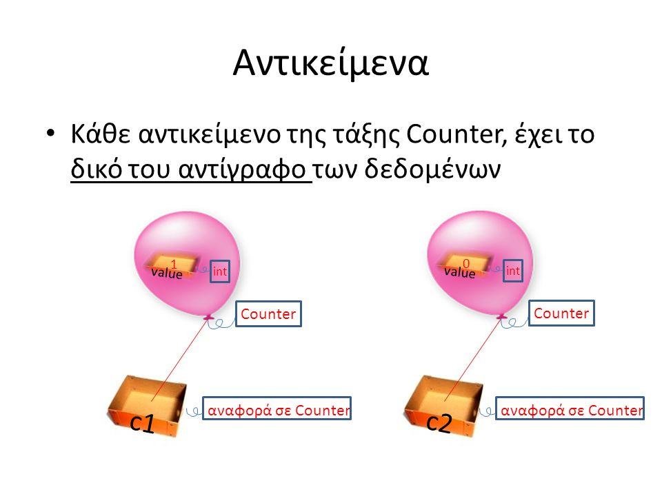 Αντικείμενα Κάθε αντικείμενο της τάξης Counter, έχει το δικό του αντίγραφο των δεδομένων c2 αναφορά σε Counter Counter c1 αναφορά σε Counter value int 1 Counter value int 0