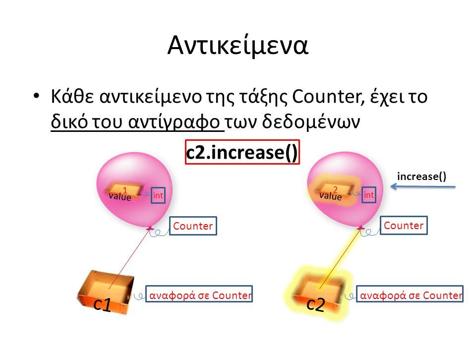 Αντικείμενα Κάθε αντικείμενο της τάξης Counter, έχει το δικό του αντίγραφο των δεδομένων c2.increase() c2 αναφορά σε Counter Counter c1 αναφορά σε Counter value int 1 Counter int 2 increase()