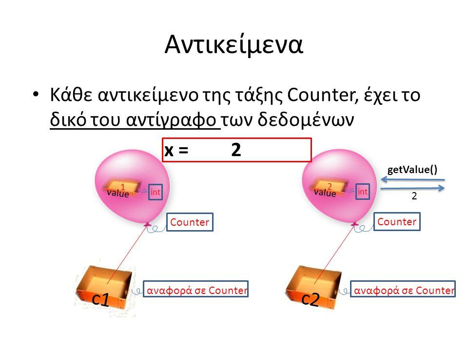 Αντικείμενα Κάθε αντικείμενο της τάξης Counter, έχει το δικό του αντίγραφο των δεδομένων x = 2 c2 αναφορά σε Counter Counter c1 αναφορά σε Counter value int 1 Counter value int 2 getValue() 2