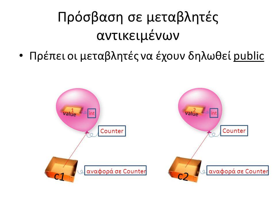 Πρόσβαση σε μεταβλητές αντικειμένων Πρέπει οι μεταβλητές να έχουν δηλωθεί public c2 αναφορά σε Counter Counter c1 αναφορά σε Counter value int 1 Counter value int 2