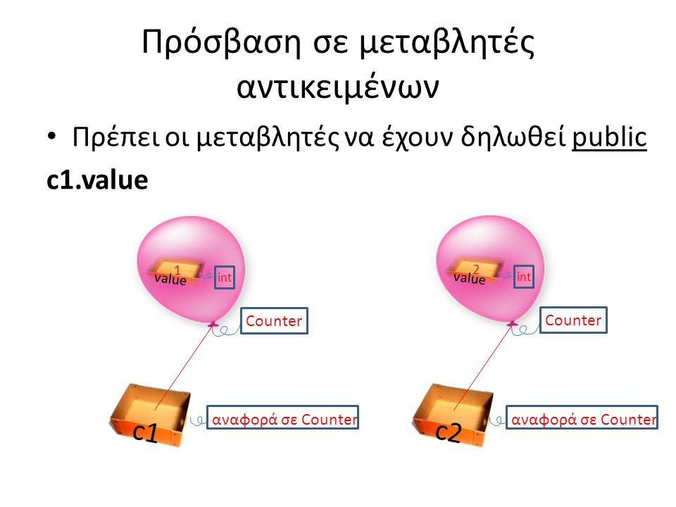 Πρόσβαση σε μεταβλητές αντικειμένων Πρέπει οι μεταβλητές να έχουν δηλωθεί public c1.value c2 αναφορά σε Counter Counter c1 αναφορά σε Counter value int 1 Counter value int 2