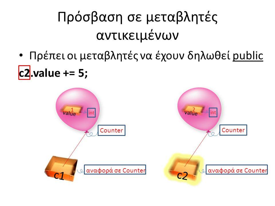 Πρόσβαση σε μεταβλητές αντικειμένων Πρέπει οι μεταβλητές να έχουν δηλωθεί public c2.value += 5; c2 αναφορά σε Counter Counter c1 αναφορά σε Counter value int 1 Counter value int 2