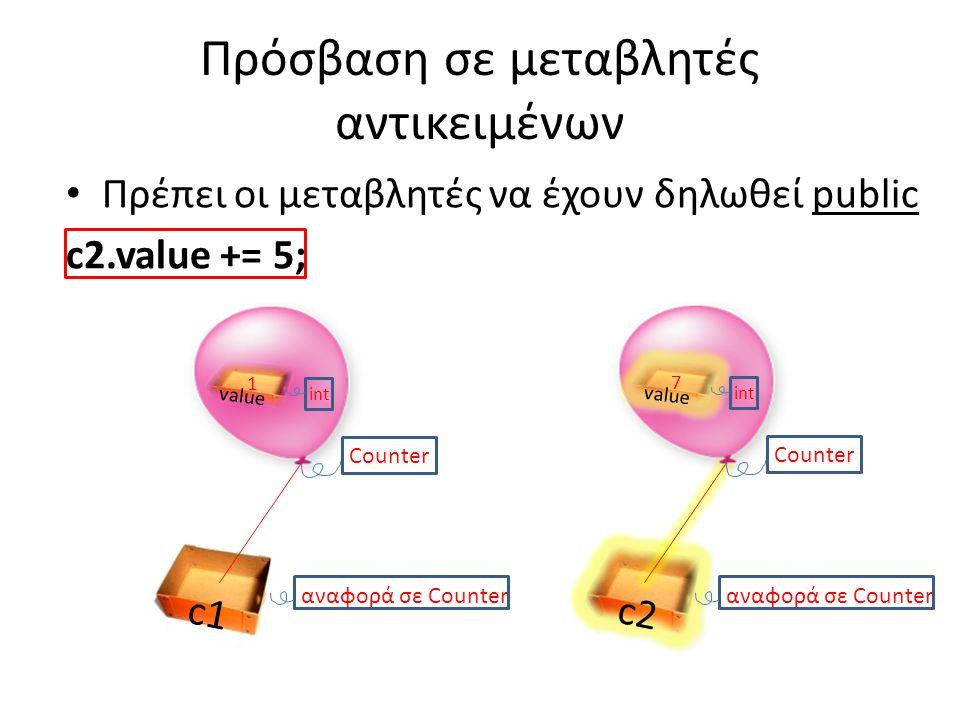 Πρόσβαση σε μεταβλητές αντικειμένων Πρέπει οι μεταβλητές να έχουν δηλωθεί public c2.value += 5; c2 αναφορά σε Counter Counter c1 αναφορά σε Counter value int 1 Counter value int 7