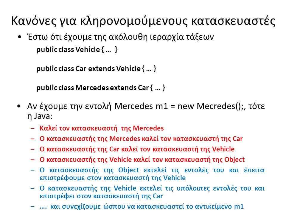 Κανόνες για κληρονομούμενους κατασκευαστές Έστω ότι έχουμε της ακόλουθη ιεραρχία τάξεων Αν έχουμε την εντολή Mercedes m1 = new Mecredes();, τότε η Java: –Καλεί τον κατασκευαστή της Mercedes –O κατασκευαστής της Mercedes καλεί τον κατασκευαστή της Car –O κατασκευαστής της Car καλεί τον κατασκευαστή της Vehicle –O κατασκευαστής της Vehicle καλεί τον κατασκευαστή της Object –Ο κατασκευαστής της Object εκτελεί τις εντολές του και έπειτα επιστρέφουμε στον κατασκευαστή της Vehicle –O κατασκευαστής της Vehicle εκτελεί τις υπόλοιπες εντολές του και επιστρέφει στον κατασκευαστή της Car –….