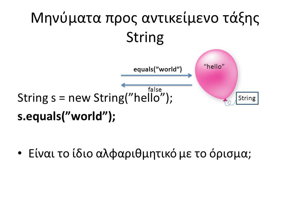 Μηνύματα προς αντικείμενο τάξης String String s = new String( hello ); s.equals( world ); Είναι το ίδιο αλφαριθμητικό με το όρισμα; hello String equals( world ) false