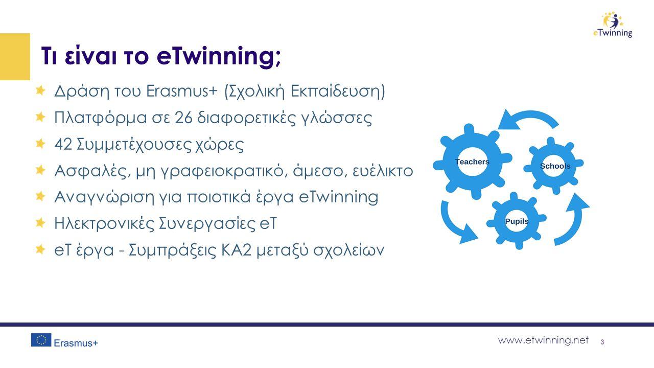 www.etwinning.net Τι είναι το eTwinning; Δράση του Εrasmus+ (Σχολική Εκπαίδευση) Πλατφόρμα σε 26 διαφορετικές γλώσσες 42 Συμμετέχουσες χώρες Ασφαλές, μη γραφειοκρατικό, άμεσο, ευέλικτο Αναγνώριση για ποιοτικά έργα eTwinning Ηλεκτρονικές Συνεργασίες eT eT έργα - Συμπράξεις ΚΑ2 μεταξύ σχολείων 3