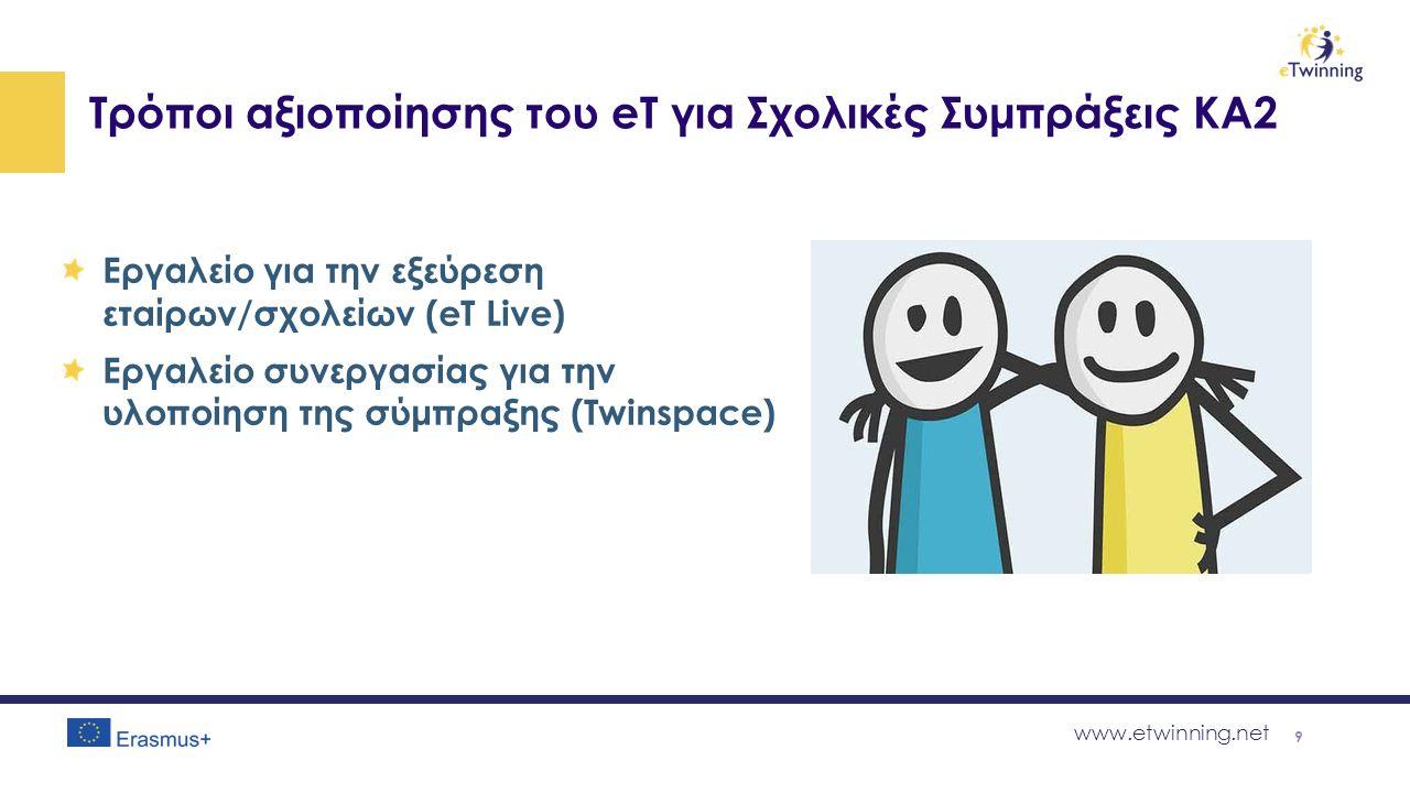www.etwinning.net Τρόποι αξιοποίησης του eT για Σχολικές Συμπράξεις ΚΑ2 Εργαλείο για την εξεύρεση εταίρων/σχολείων (eT Live) Εργαλείο συνεργασίας για την υλοποίηση της σύμπραξης (Twinspace) 9
