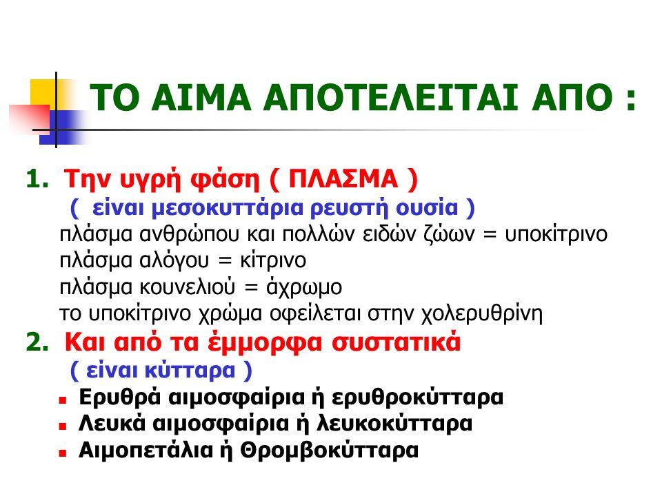 Α) ΑΙΜΑΤΟΛΟΓΙΚΕΣ ΕΞΕΤΑΣΕΙΣ Αφορούν το πλήρες αίμα ή τα έμμορφα συστατικά του.