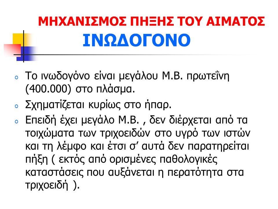 ΜΗΧΑΝΙΣΜΟΣ ΠΗΞΗΣ ΤΟΥ ΑΙΜΑΤΟΣ ΙΝΩΔΟΓΟΝΟ o Το ινωδογόνο είναι μεγάλου Μ.Β.