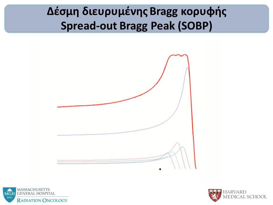 Δέσμη διευρυμένης Bragg κορυφής Spread-out Bragg Peak (SOBP)