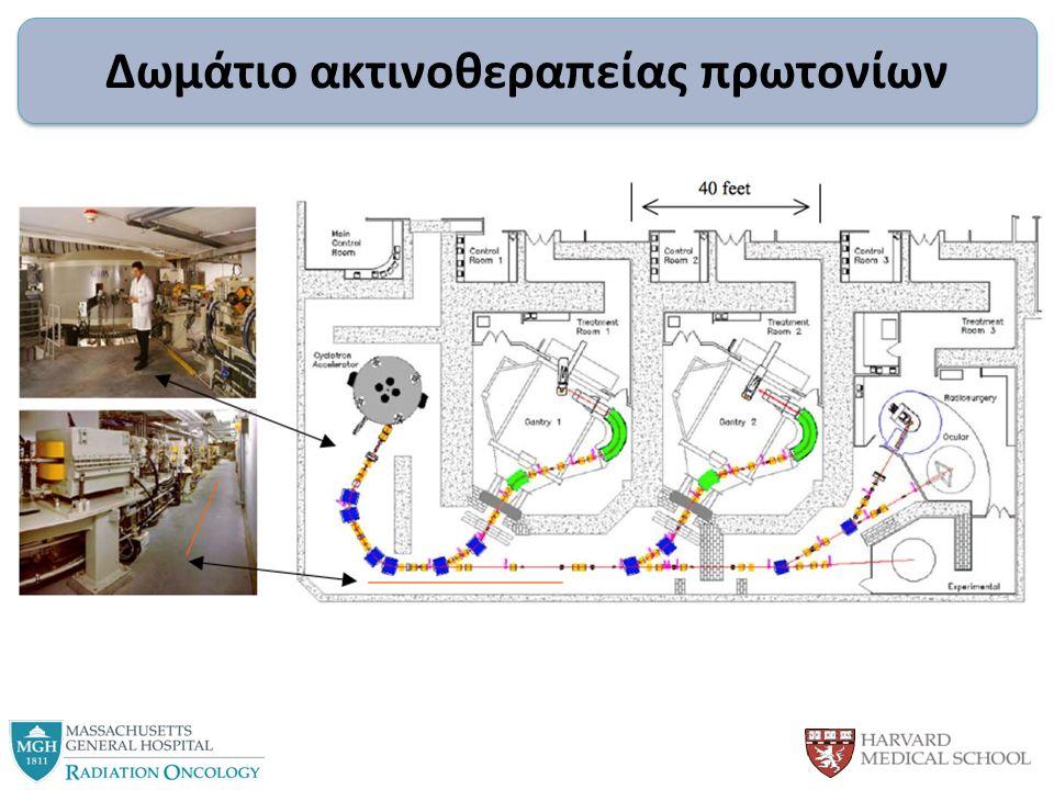 Δωμάτιο ακτινοθεραπείας πρωτονίων
