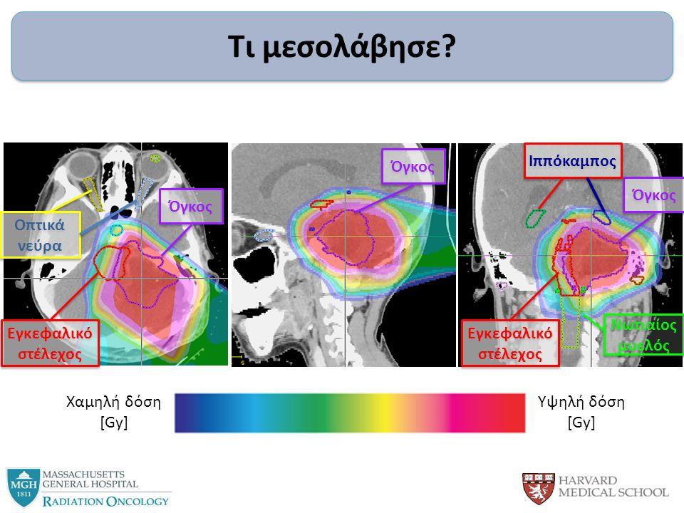 Ρόλος ακτινοφυσικού στην ακτινοθεραπεία Κλινική κατεύθυνση Προπτυχιακές σπουδές (θετικών επιστημών) Μεταπτυχιακό/Διδακτορικό (ιατρική φυσική ή παραπλήσιος κλάδος) Κλινική παρακτική/ειδίκευση (2-3 χρόνια) Κλινική πιστοποίηση ABR (American Board of Radiology) – 3 χρόνια πλήρης πρακτική εξάσκηση για δικαίωμα συμμετοχής – Εξέταση σε 3 στάδια: Γενική ακτινοφυσική Ειδική κλινική Προφορική εξέταση από επιτροπή Ερευνητική κατεύθυνση Προπτυχιακές σπουδές (θετικών επιστημών) Διδακτορικό (ιατρική φυσική ή πραπλήσιος κλάδος) Μεταδιδακτορική ερευνητική εμπειρία (postdoc) Προκλήσεις: Ο κλάδος καλύπτει συνήθως μεταπτυχιακές διδακτικές ανάγκες  Περιορισμένη χρηματοδότηση από πανεπιστήμια Ερευνητικά προγράμματα από το υπουργείο υγείας αμερικής (ΝΙΗ): ποσοστό επιτυχίας ~7-15%