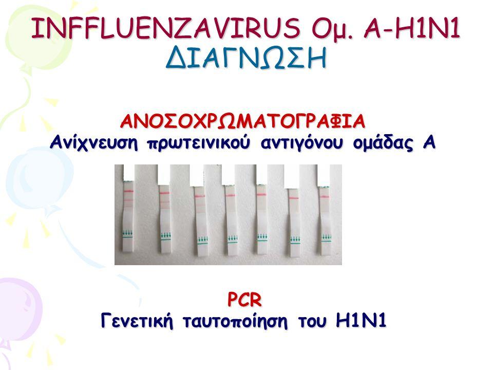 INFFLUENZAVIRUS Ομ. Α-Η1Ν1 ΔΙΑΓΝΩΣΗ ΑΝΟΣΟΧΡΩΜΑΤΟΓΡΑΦΙΑ Ανίχνευση πρωτεινικού αντιγόνου ομάδας Α PCR Γενετική ταυτοποίηση του Η1Ν1