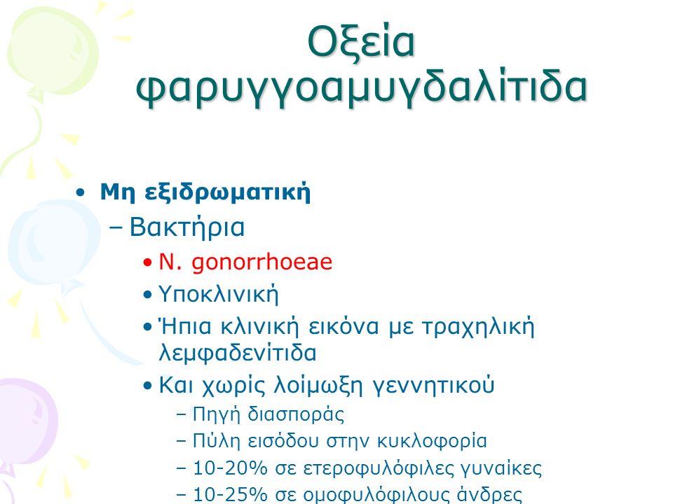 Οξεία φαρυγγοαμυγδαλίτιδα Μη εξιδρωματική –Βακτήρια N. gonorrhoeae Υποκλινική Ήπια κλινική εικόνα με τραχηλική λεμφαδενίτιδα Και χωρίς λοίμωξη γεννητι