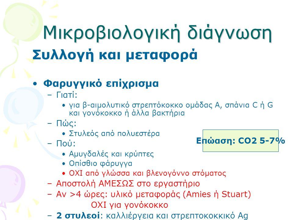 Μικροβιολογική διάγνωση Συλλογή και μεταφορά Φαρυγγικό επίχρισμα –Γιατί: για β-αιμολυτικό στρεπτόκοκκο ομάδας Α, σπάνια C ή G και γονόκοκκο ή άλλα βακ