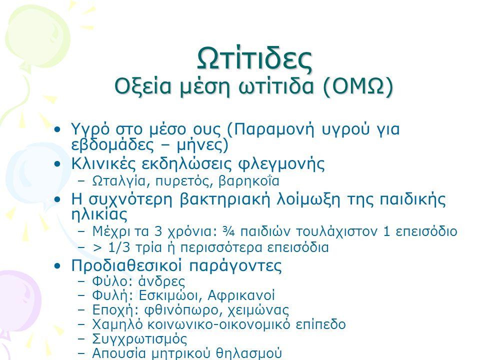 Ωτίτιδες Οξεία μέση ωτίτιδα (ΟΜΩ) Υγρό στο μέσο ους (Παραμονή υγρού για εβδομάδες – μήνες) Κλινικές εκδηλώσεις φλεγμονής –Ωταλγία, πυρετός, βαρηκοΐα Η