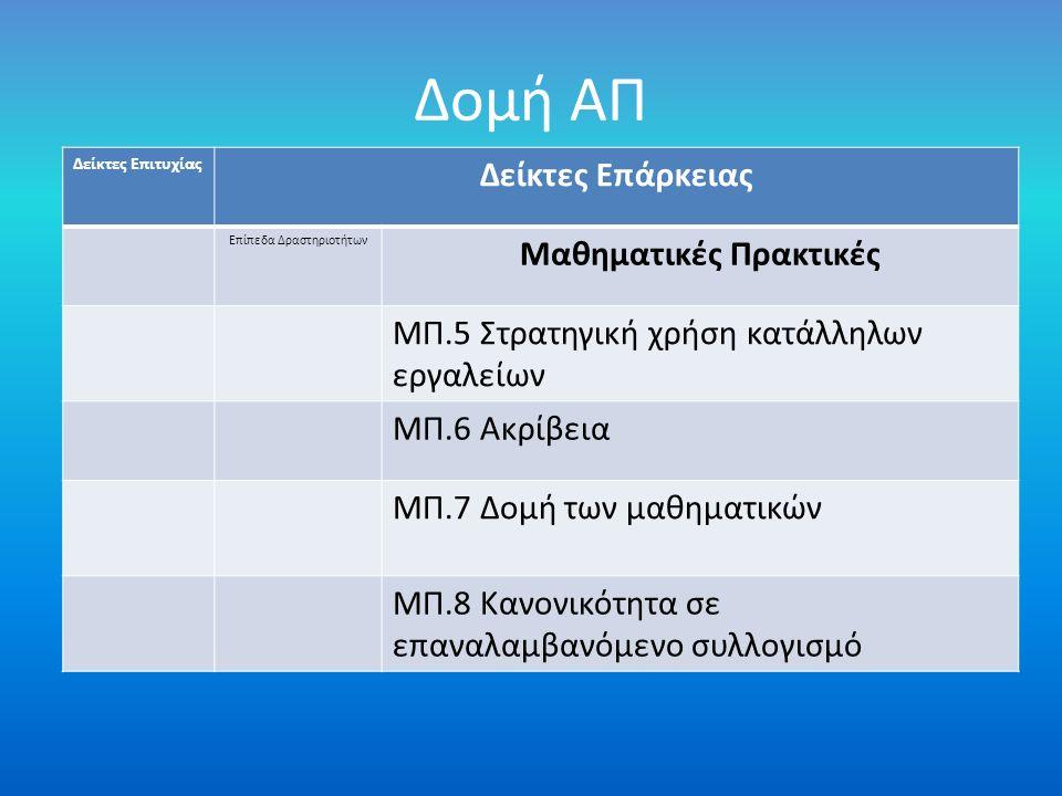 Δομή ΑΠ Δείκτες Επιτυχίας Δείκτες Επάρκειας Επίπεδα Δραστηριοτήτων Μαθηματικές Πρακτικές ΜΠ.5 Στρατηγική χρήση κατάλληλων εργαλείων ΜΠ.6 Ακρίβεια ΜΠ.7 Δομή των μαθηματικών ΜΠ.8 Κανονικότητα σε επαναλαμβανόμενο συλλογισμό