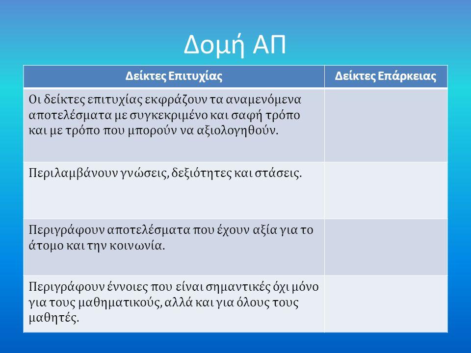 ΑΠ ΜΑΘΗΜΑΤΙΚΩΝ AP_math\dee_gym_mathimatika.pdf