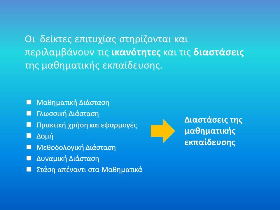 Οι δείκτες επιτυχίας στηρίζονται και περιλαμβάνουν τις ικανότητες και τις διαστάσεις της μαθηματικής εκπαίδευσης.