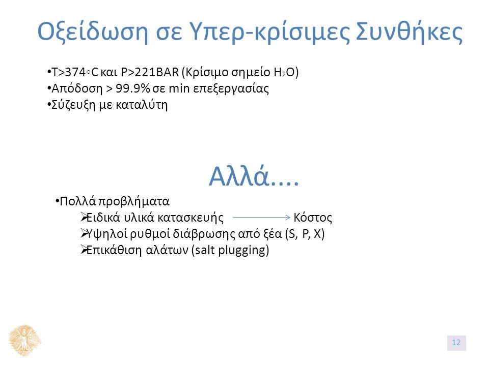 Οξείδωση σε Υπερ-κρίσιμες Συνθήκες T>374◦C και P>221BAR (Κρίσιμο σημείο H 2 O) Απόδοση > 99.9% σε min επεξεργασίας Σύζευξη με καταλύτη Αλλά.... Πολλά