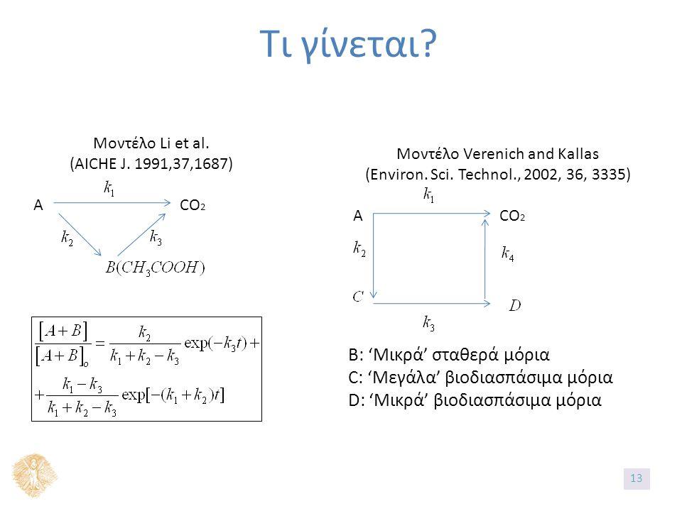 Τι γίνεται? Μοντέλο Li et al. (AICHE J. 1991,37,1687) A CO 2 Μοντέλο Verenich and Kallas (Environ. Sci. Technol., 2002, 36, 3335) A CO 2 B: 'Μικρά' στ