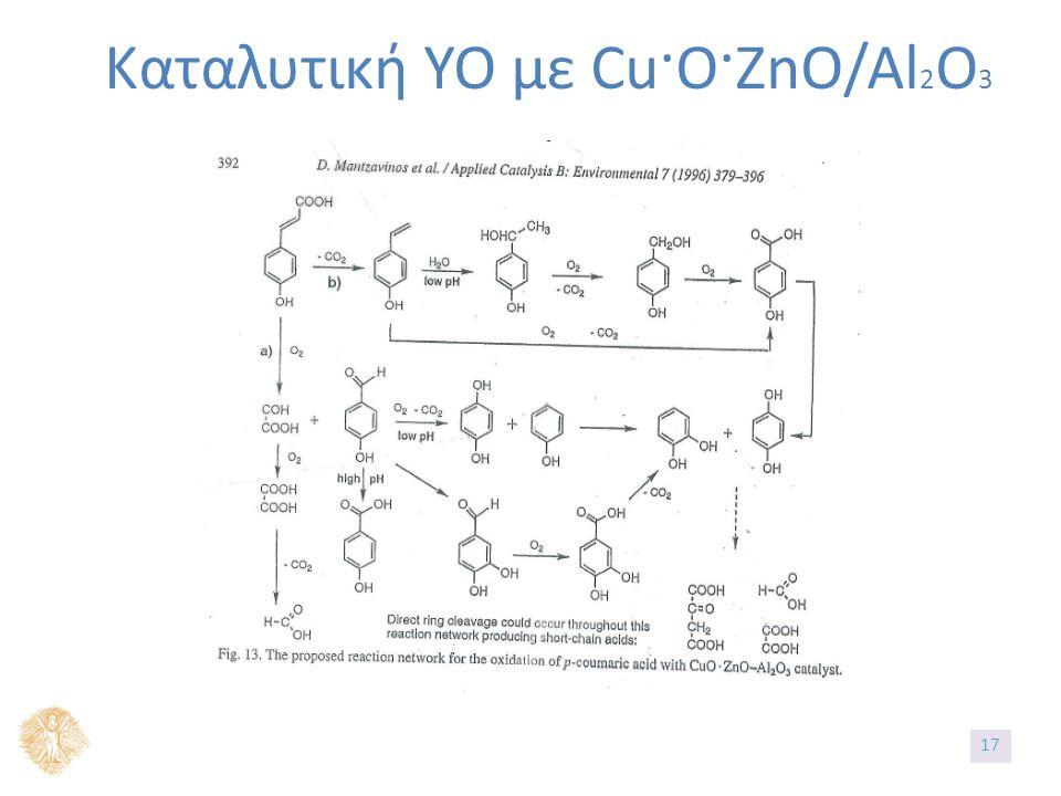 Καταλυτική ΥΟ με Cu·O·ZnO/Al 2 O 3 17