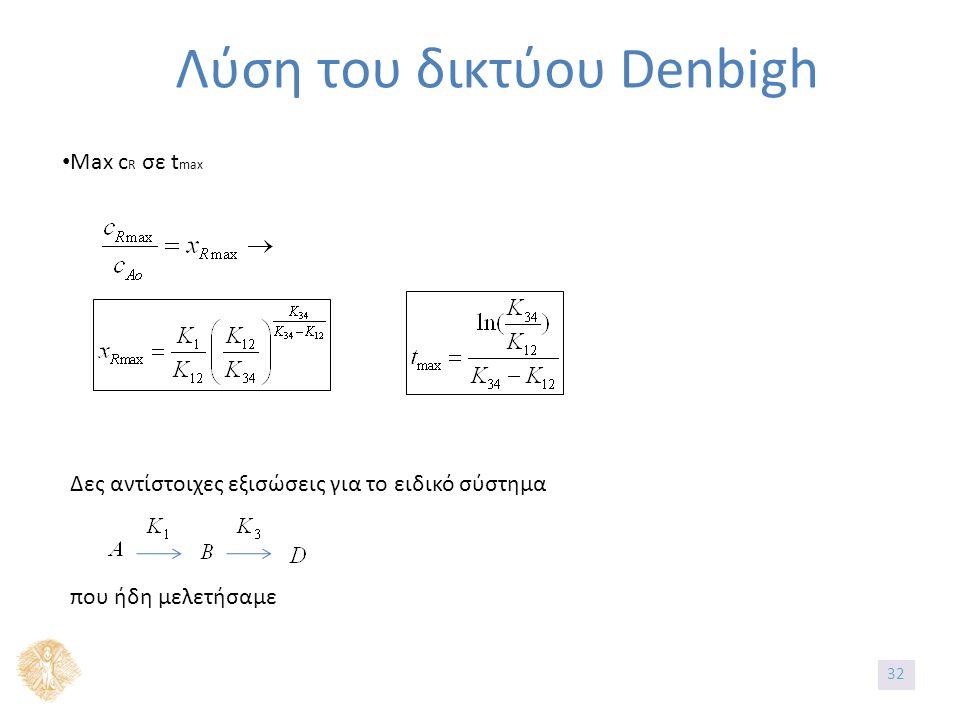 Max c R σε t max Δες αντίστοιχες εξισώσεις για το ειδικό σύστημα που ήδη μελετήσαμε 3232