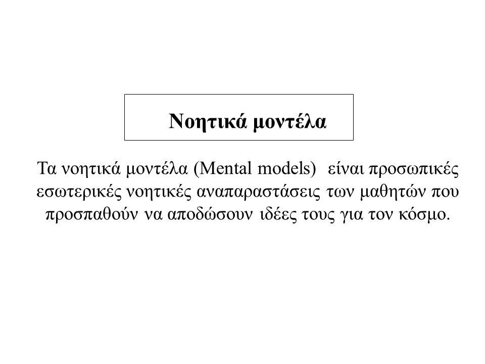 Νοητικά μοντέλα Τα νοητικά μοντέλα (Mental models) είναι προσωπικές εσωτερικές νοητικές αναπαραστάσεις των μαθητών που προσπαθούν να αποδώσουν ιδέες τους για τον κόσμο.