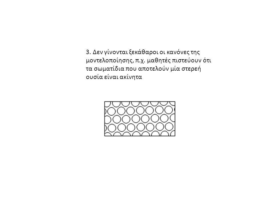 3. Δεν γίνονται ξεκάθαροι οι κανόνες της μοντελοποίησης, π.χ.