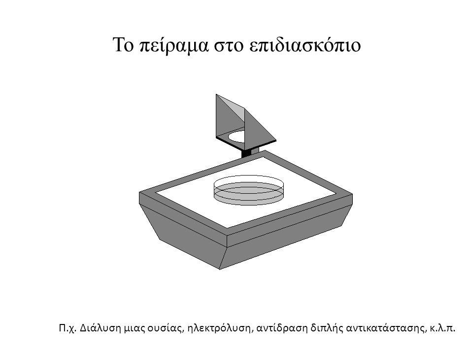 Το πείραμα στο επιδιασκόπιο Π.χ.