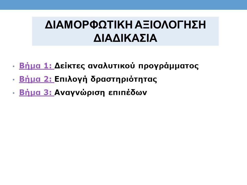 Βήμα 1: Δείκτες αναλυτικού προγράμματος Βήμα 1: Βήμα 2: Επιλογή δραστηριότητας Βήμα 2: Βήμα 3: Αναγνώριση επιπέδων Βήμα 3: ΔΙΑΜΟΡΦΩΤΙΚΗ ΑΞΙΟΛΟΓΗΣΗ ΔΙΑΔΙΚΑΣΙΑ