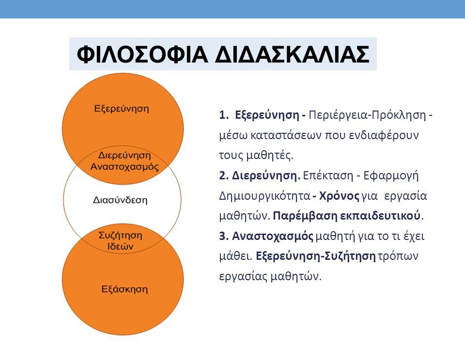 1. Εξερεύνηση - Περιέργεια-Πρόκληση - μέσω καταστάσεων που ενδιαφέρουν τους μαθητές.