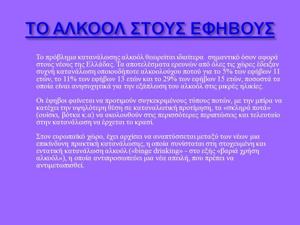 Το πρόβλημα κατανάλωσης αλκοόλ θεωρείται ιδιαίτερα σημαντικό όσον αφορά στους νέους της Ελλάδας.