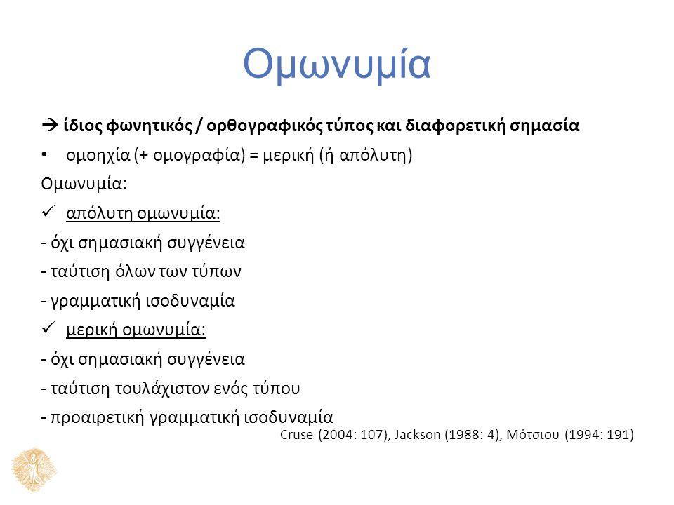 Ομωνυμία  ίδιος φωνητικός / ορθογραφικός τύπος και διαφορετική σημασία ομοηχία (+ ομογραφία) = μερική (ή απόλυτη) Ομωνυμία: απόλυτη ομωνυμία: - όχι σ