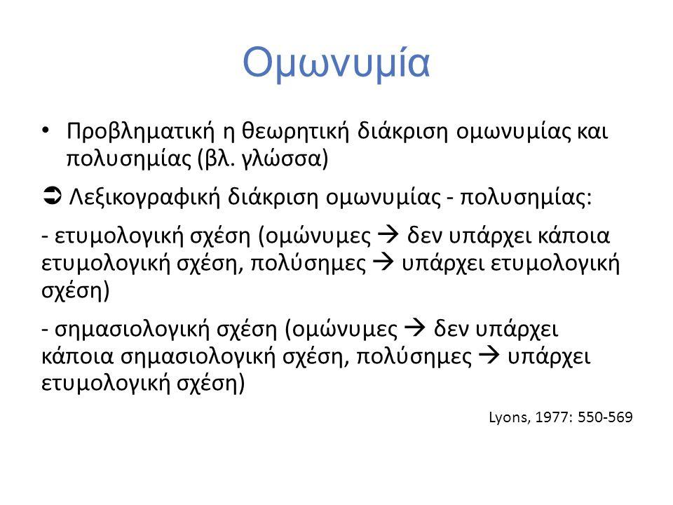 Ομωνυμία Προβληματική η θεωρητική διάκριση ομωνυμίας και πολυσημίας (βλ. γλώσσα)  Λεξικογραφική διάκριση ομωνυμίας - πολυσημίας: - ετυμολογική σχέση